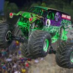 , What Is The Most Famous Monster Truck?, 4x4 Crawlers