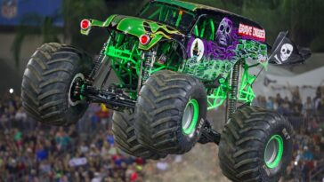 Most Famous Monster Truck, What Is The Most Famous Monster Truck?, 4x4 Crawlers